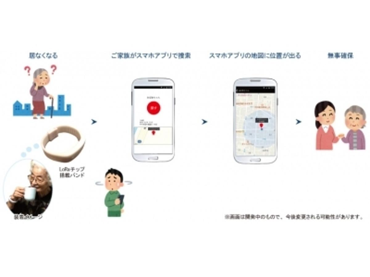 「世界初! バンドサイズのLoRa+GPS高齢者見守りデバイス開発」の見出し画像