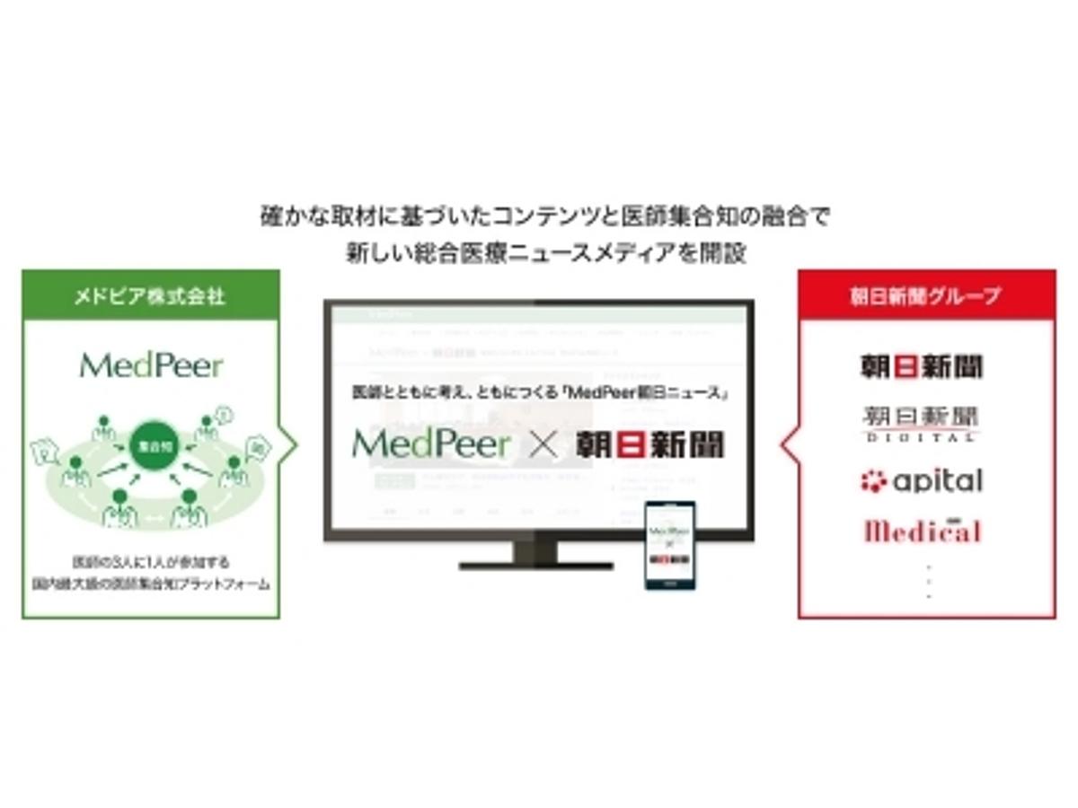 「朝日新聞社とメドピア、医師向けメディア事業で業務提携」の見出し画像
