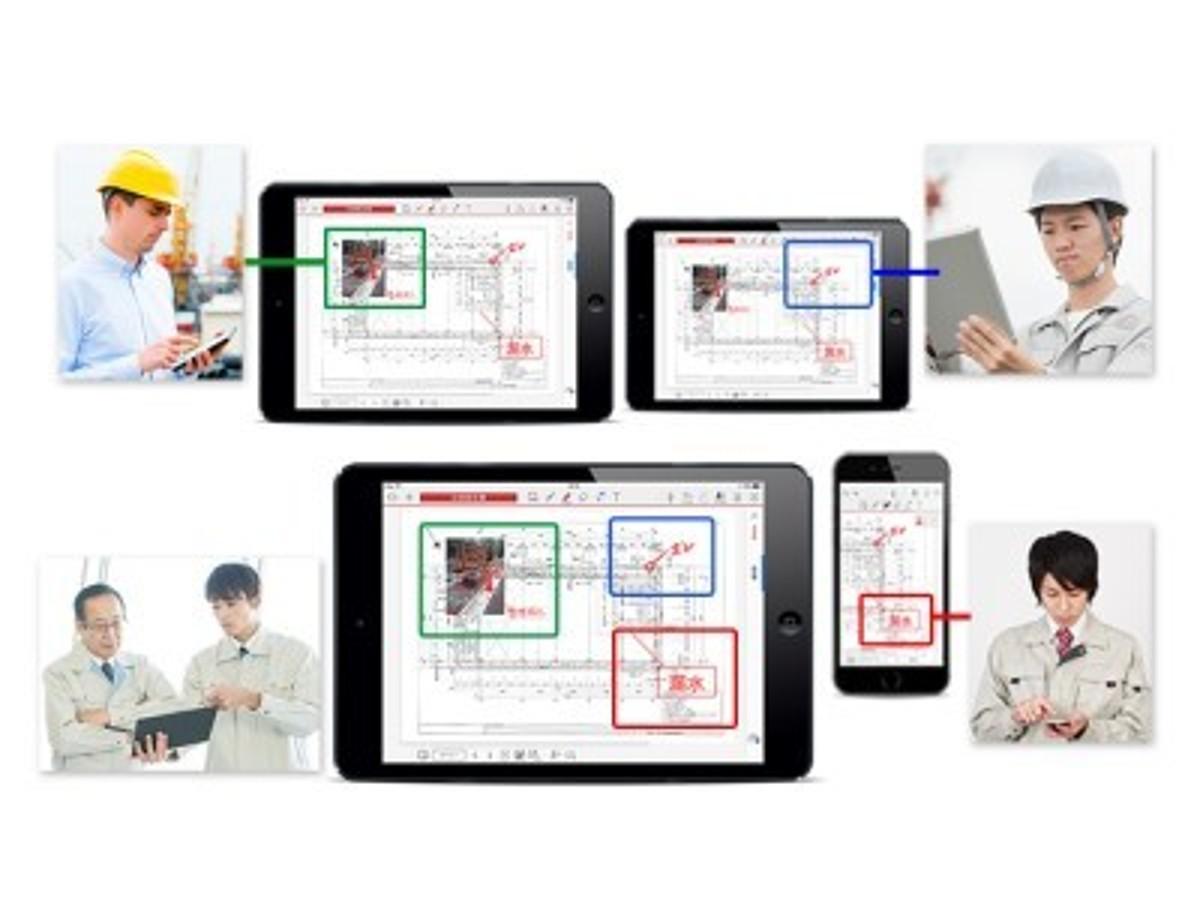 「MetaMoJiが、デジタル野帳「eYACHO」法人版のアップデート版を出荷開始」の見出し画像