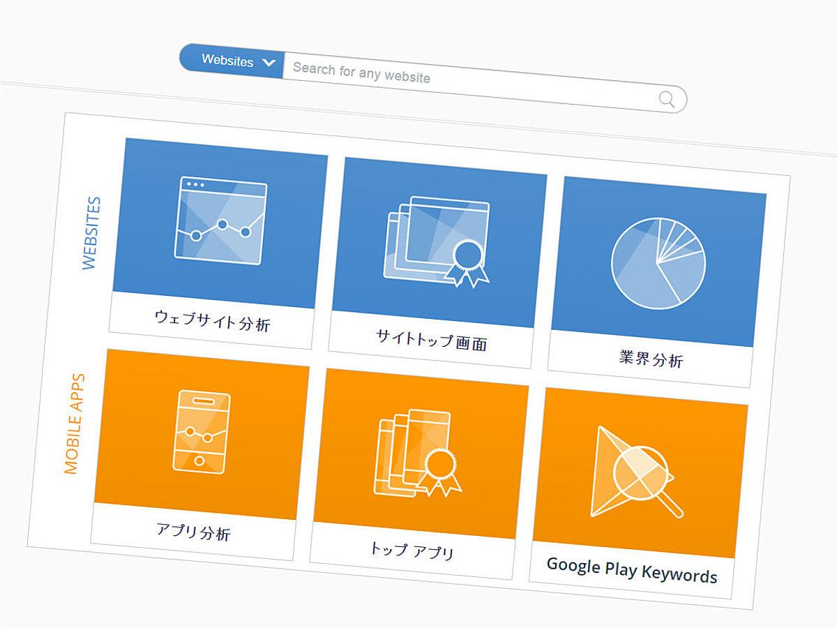 「【保存版】ホームページ広告担当者のためのSimilarWeb活用3大テクニック公開」の見出し画像