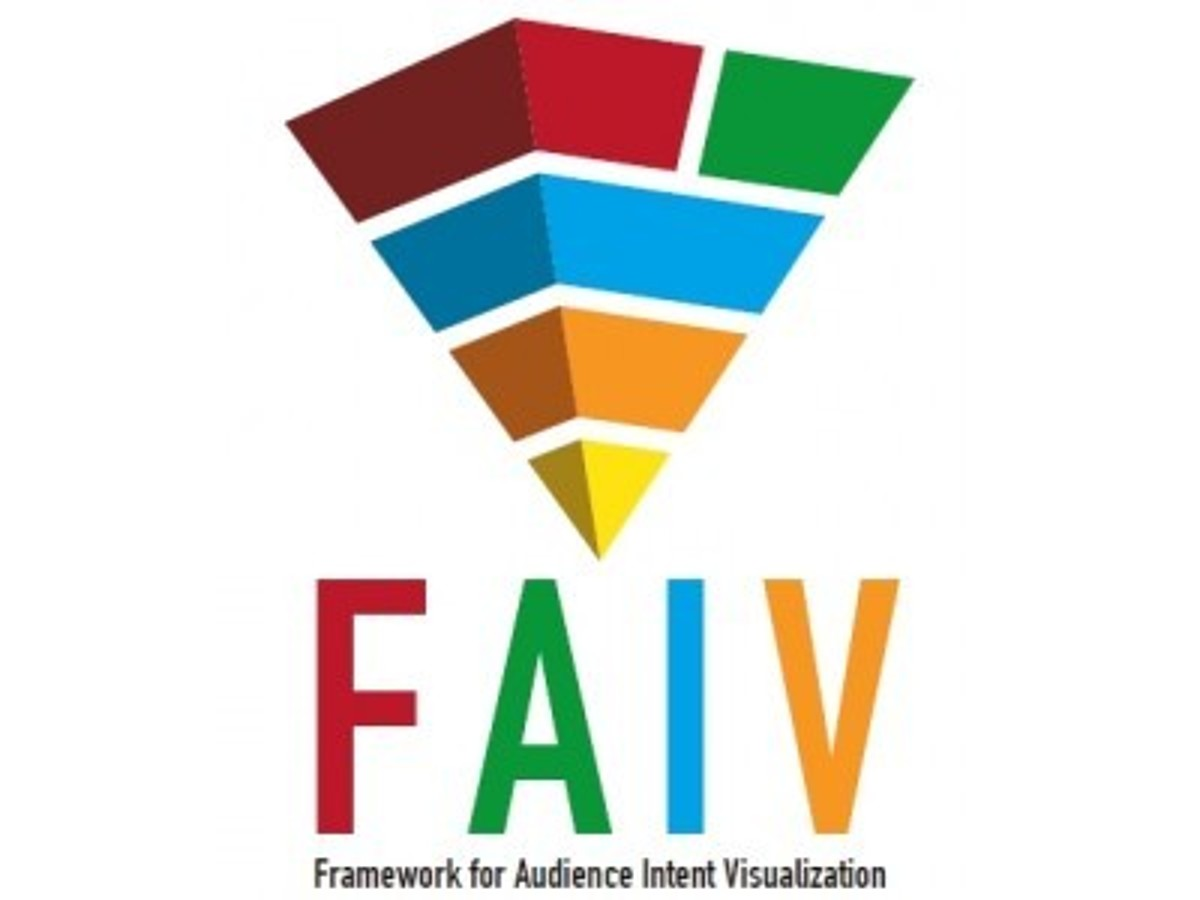 「【DACHD/DAC】(特許取得のお知らせ)購買ファネルを可視化するフレームワーク「FAIV」を開発」の見出し画像