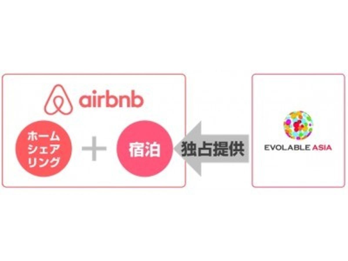 「Airbnbの日本国内のユニークな体験を提供するホテル・旅館予約サービスへの本格参入に伴う業務提携に関する契約締結のお知らせ」の見出し画像
