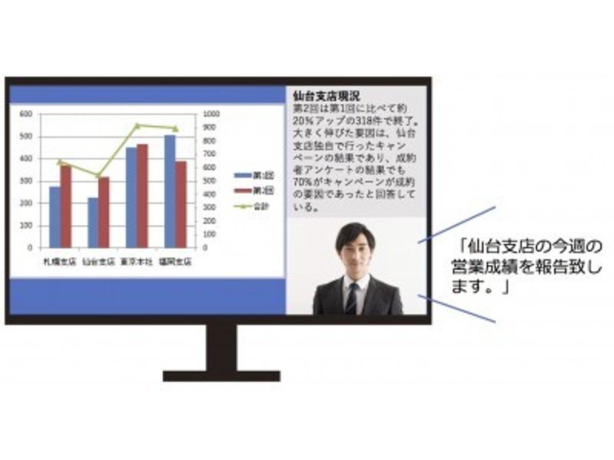 「インタープレイテクノロジー、InterPlay Signageのコンテンツとして家庭用テレビでビデオ通話を可能にする『InterPlay WebRTC』を開発」の見出し画像