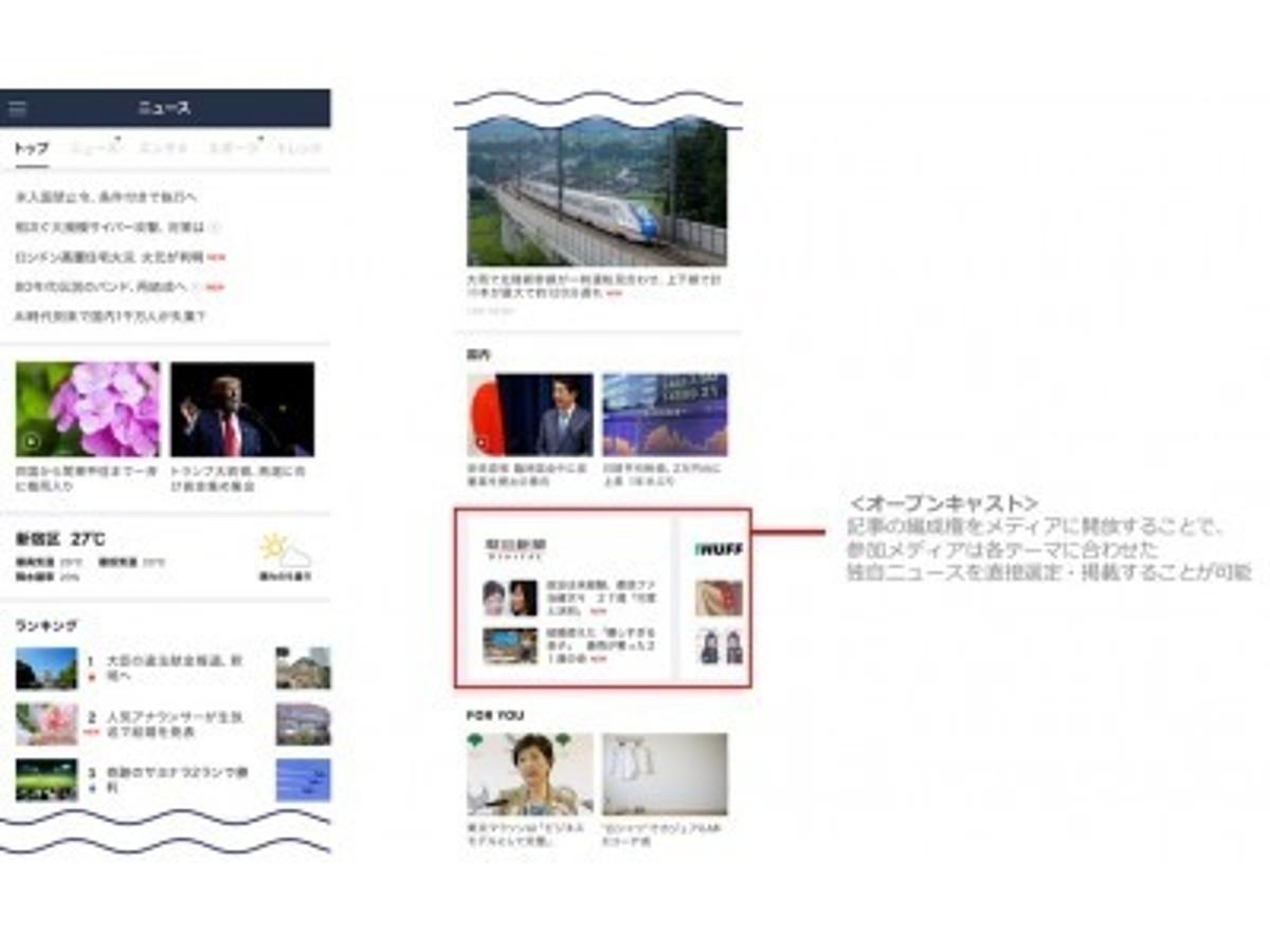 「LINE NEWS、新機能「オープンキャスト」を開始「ニュースタブ」トップページの編成権をメディアにも開放」の見出し画像