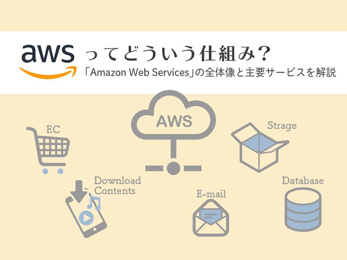「「AWS」とは?「Amazon Web Services」(アマゾンウェブサービス)のメリットと主要サービスをわかりやすく解説」の見出し画像