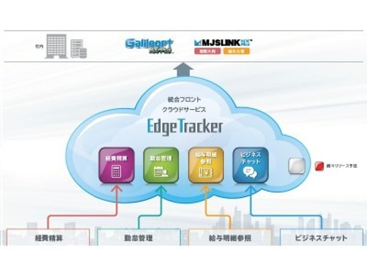 「マルチデバイス対応、従業員向けクラウドサービス『Edge Tracker(エッジトラッカー)』を提供開始」の見出し画像
