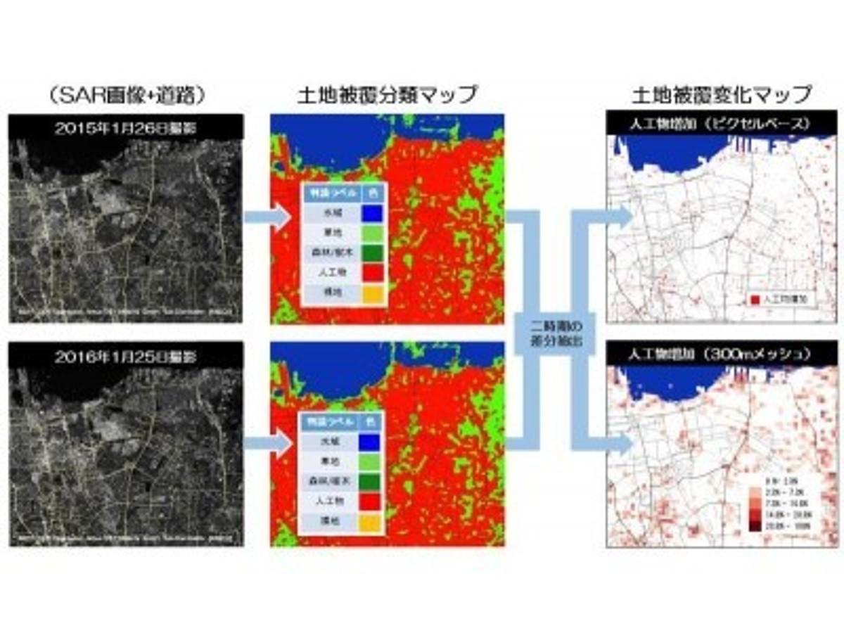 「人工衛星画像を用いたAI技術による抽出成果を事業化」の見出し画像
