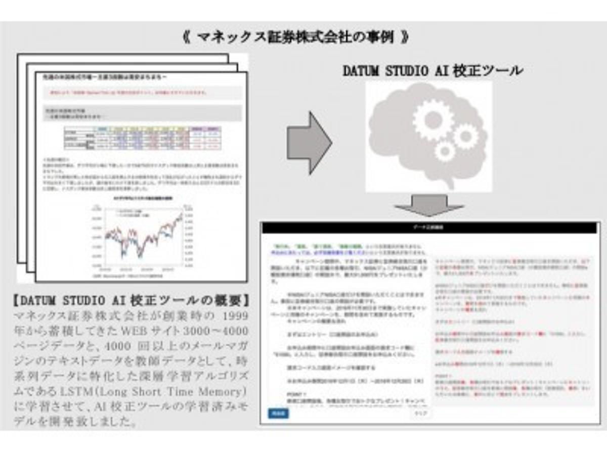 「マネックス証券で実績のあるAIサービスツール Microsoft Azure上にて稼働を開始!!」の見出し画像
