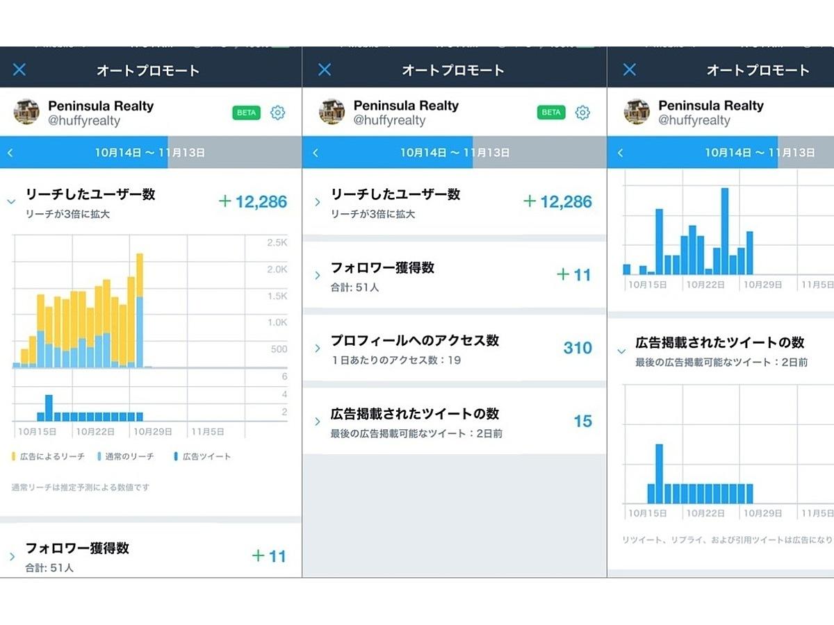 「Twitterが新機能をリリース!新たな広告運用サービス「オートプロモート」の仕組みと広告出稿の流れを大公開」の見出し画像