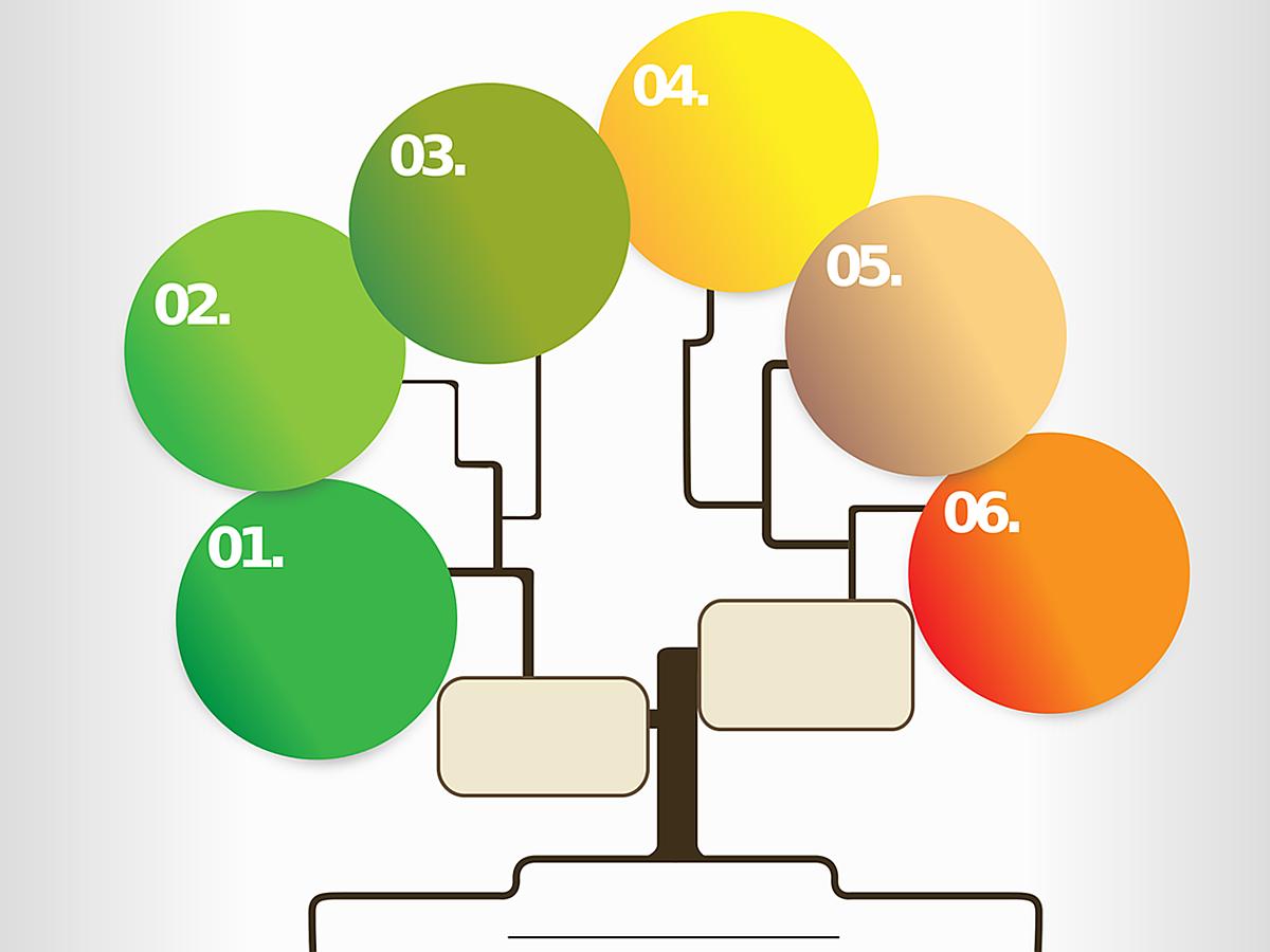 「整ったインフォグラフィックが誰でも簡単に!「Visme」の使用方法を解説」の見出し画像