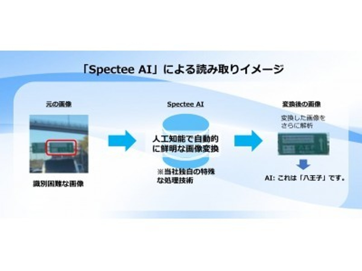 「Spectee、写真に写り込んだ識別困難な看板の文字をAIで認識 ー 特許申請のお知らせ」の見出し画像
