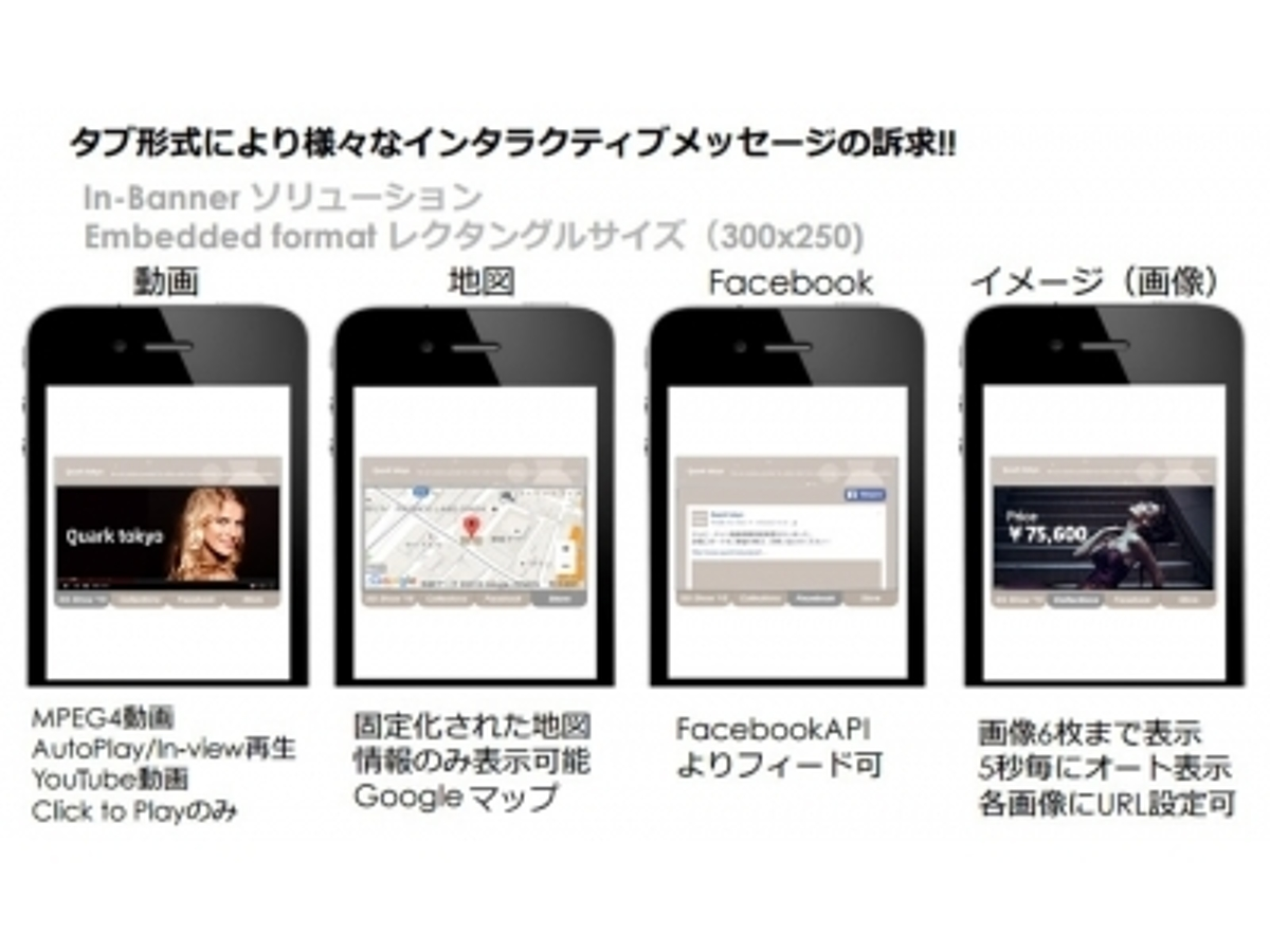 「Quark tokyo、タブ切り替えで動画配信も可能なバナー広告配信プラットフォーム「Quark Rich-Media Ad」を発表」の見出し画像