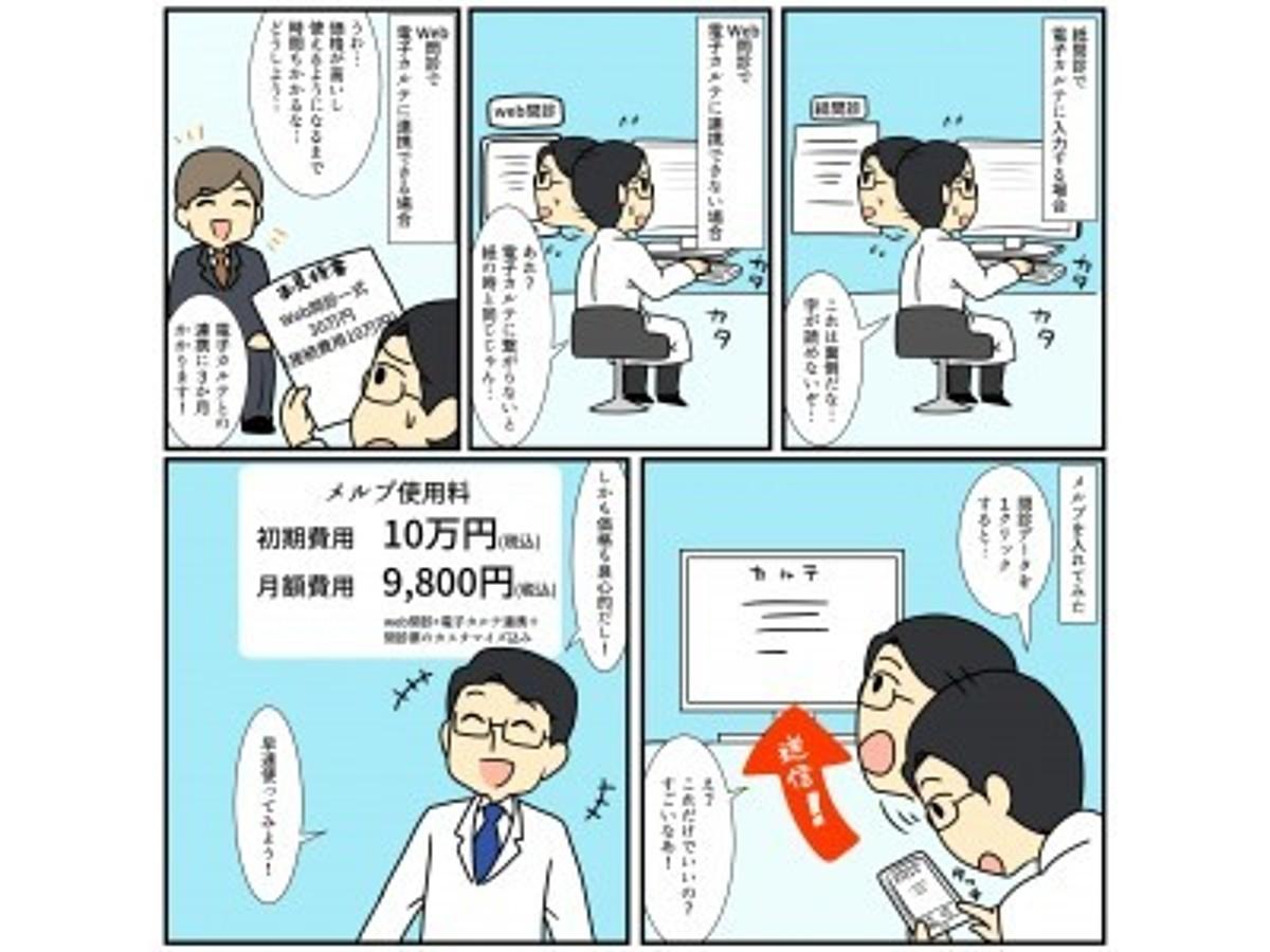 「クリニックの生産性向上を支援するflixyが、全ての電子カルテと即連携できる日本初の「WEB問診システム」を提供開始」の見出し画像