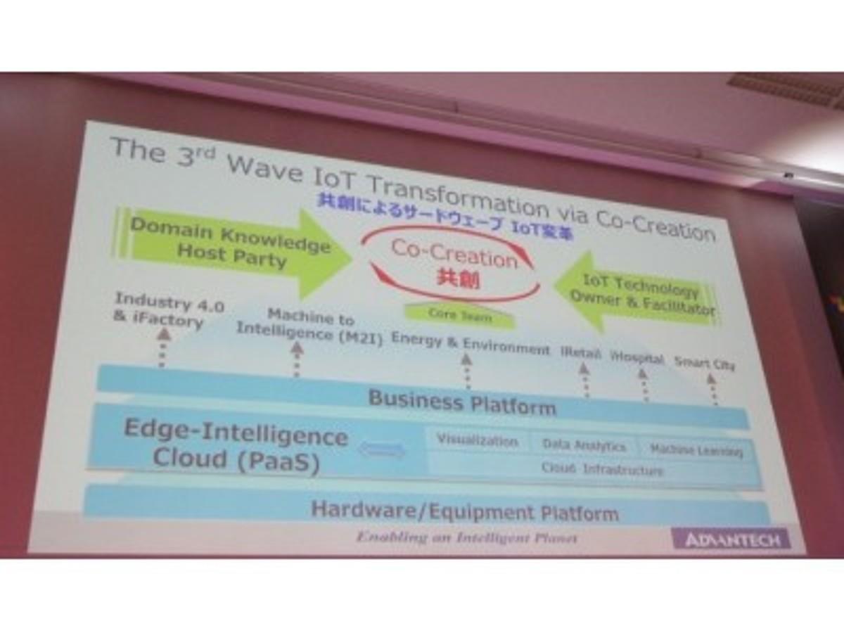 「アドバンテック、3,000人の来場が見込まれるアドバンテック史上最大規模のイベント「Advantech IoT Co-Creation Summit」の中国・蘇州での開催を発表」の見出し画像