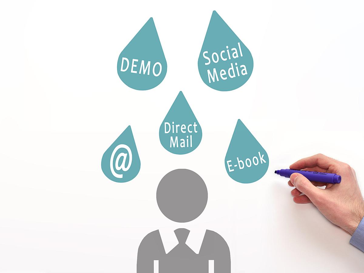 「成功するマーケティングオートメーション(MA)の公式はこれだ!「見込み客」を「リピート客」に変える4つのナーチャリングテクニックとは」の見出し画像