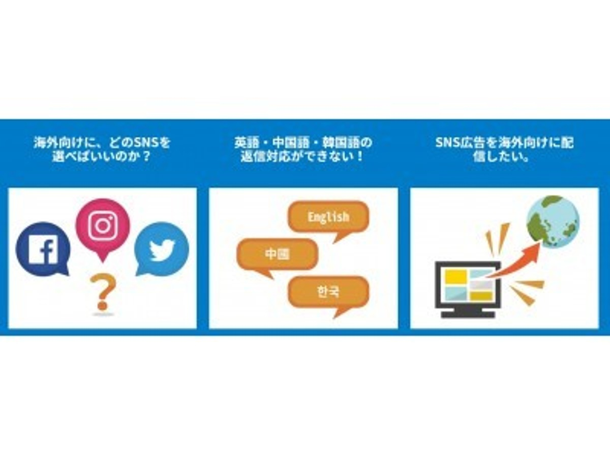 「アディッシュ、企業SNSアカウントを英語・中国語・韓国語で運用する「海外向けSNS運用代行」サービスの提供を開始」の見出し画像