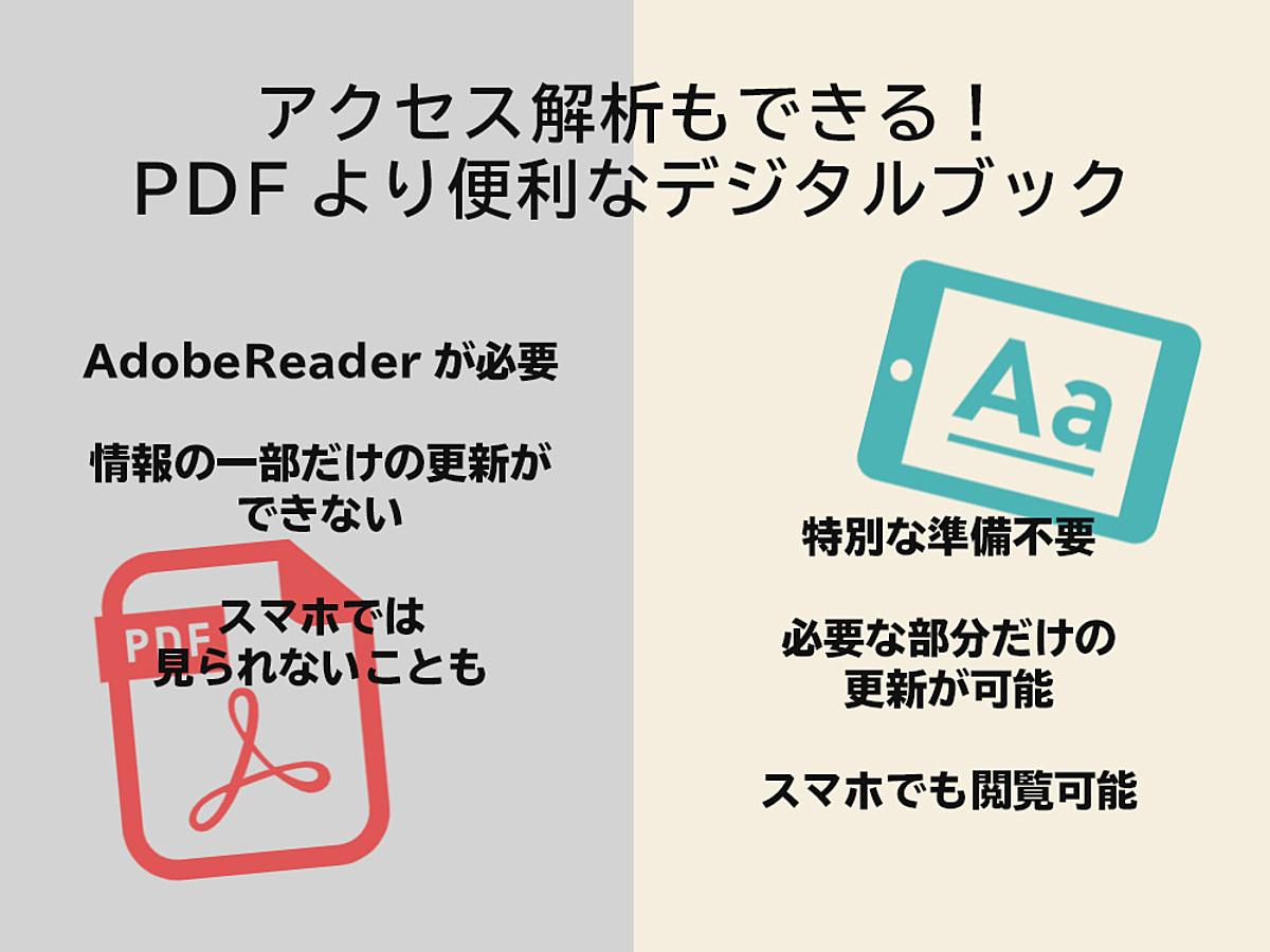 「まだPDF使ってるの?今すぐ企業が「デジタルブック」を導入するべき7つの理由」の見出し画像