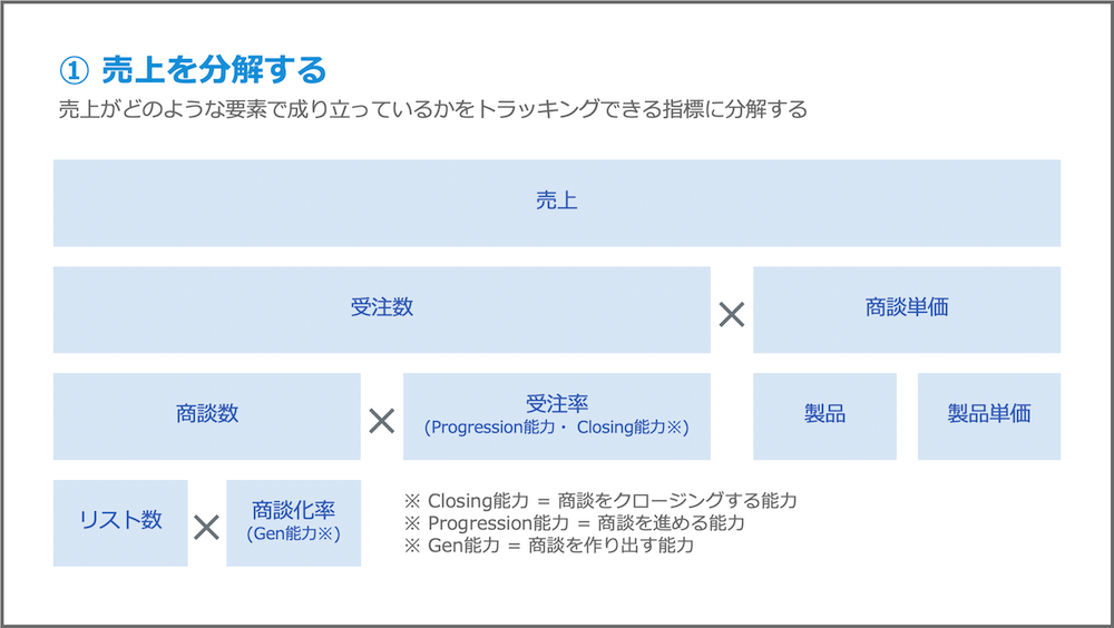 スクリーンショット 2020-09-30 10.28.01.png