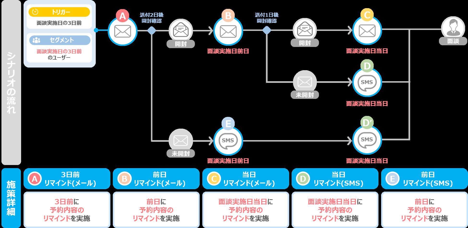 シナリオ図.png