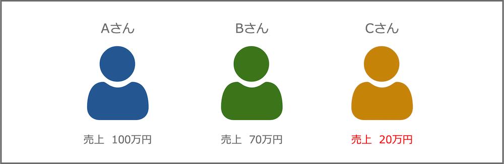 スクリーンショット 2020-09-30 10.28.12.png