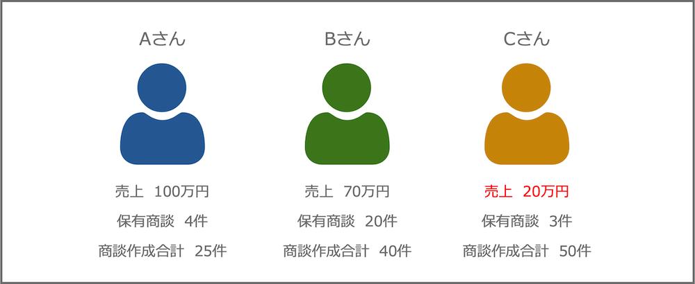 スクリーンショット 2020-09-30 10.28.18.png