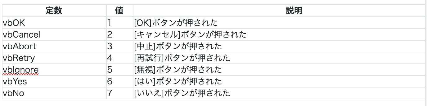 スクリーンショット 2019-08-16 16.13.02.png