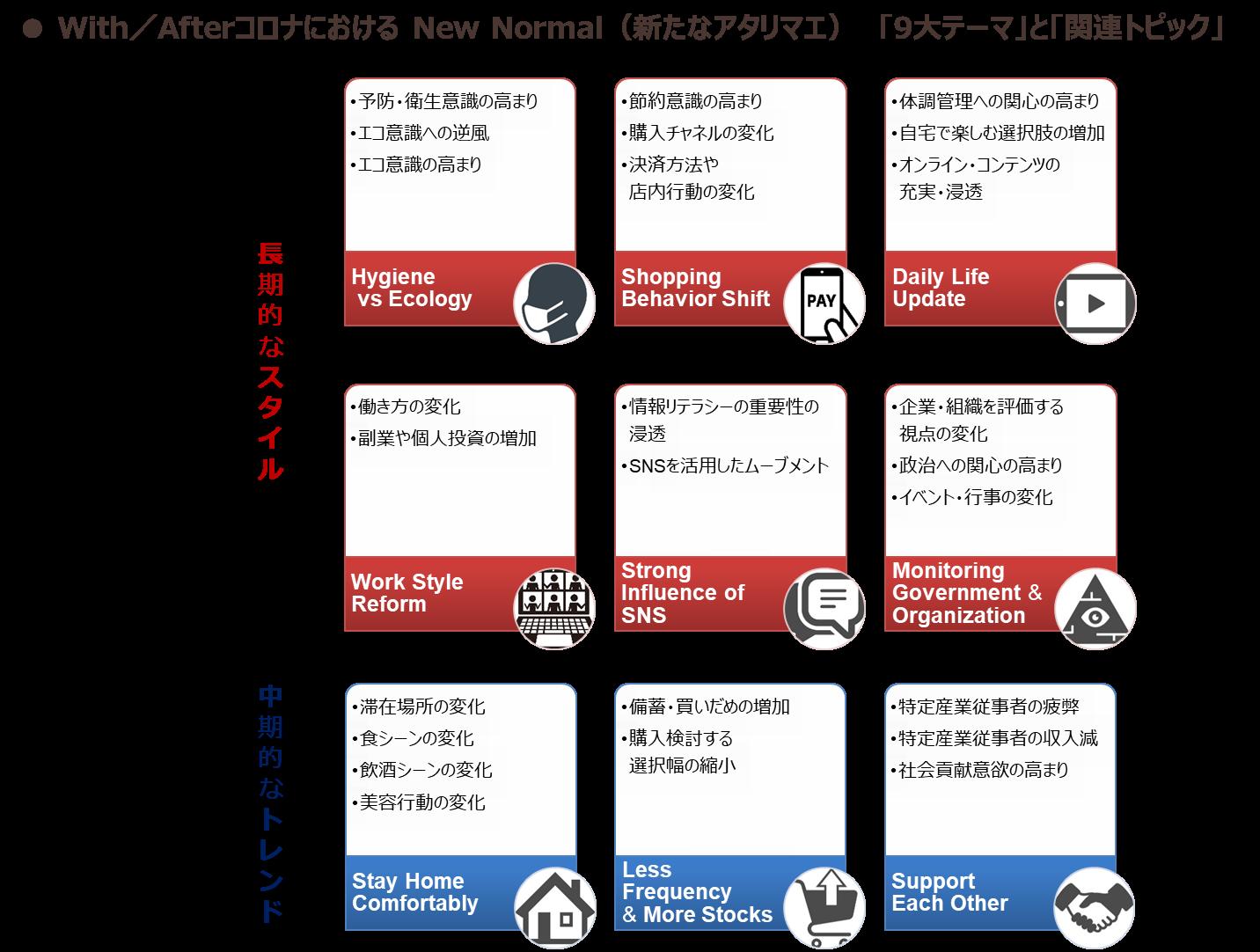 図表1_インテージ調べ.png