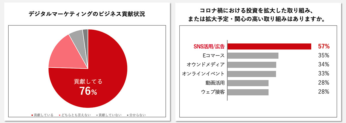 chart_p07.jpg