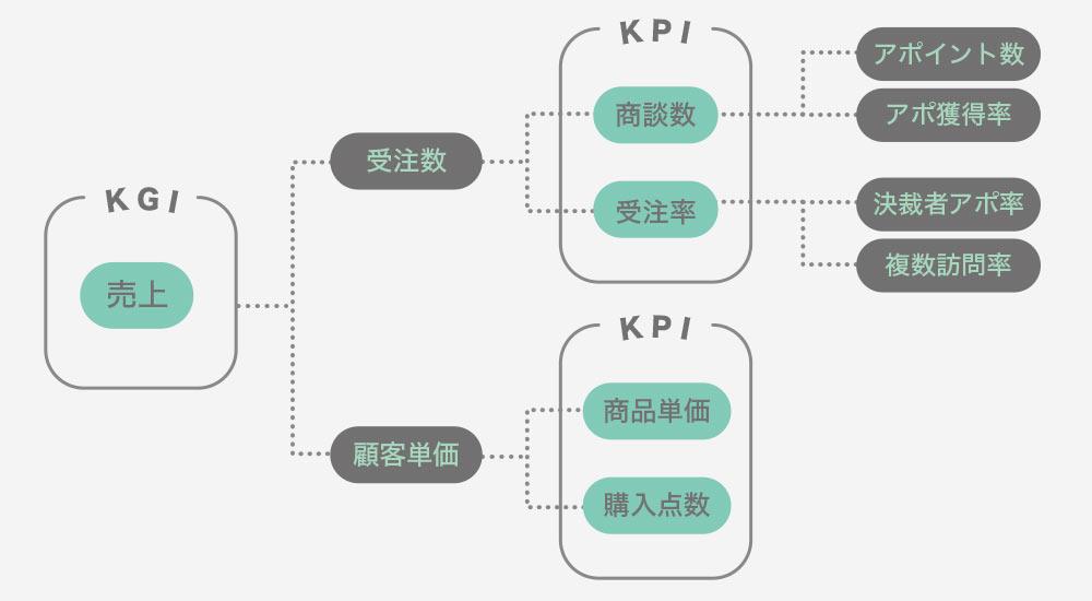kpi_chart.jpg
