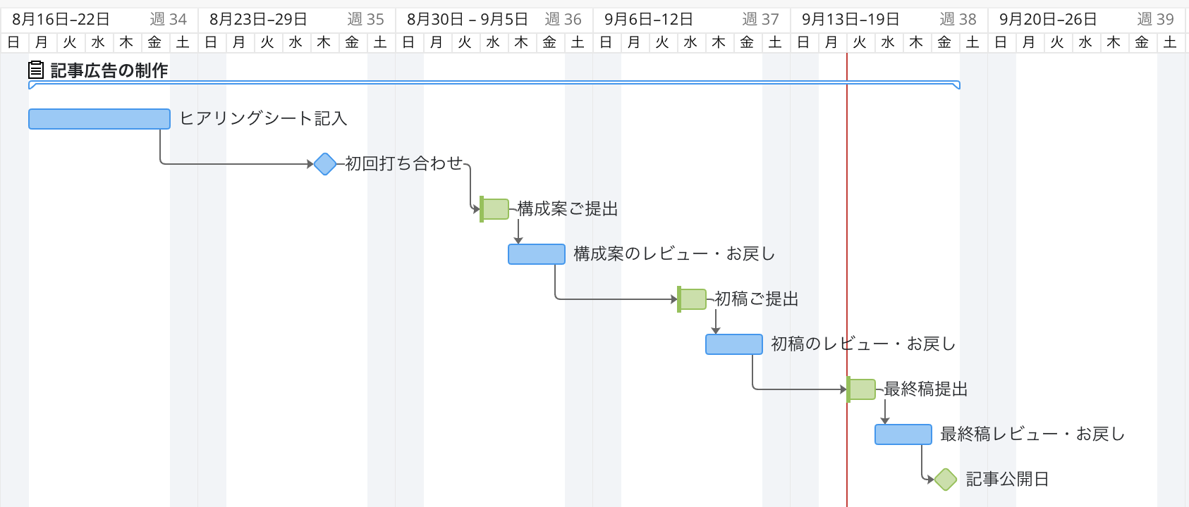 Wrike-gantt-chart.png
