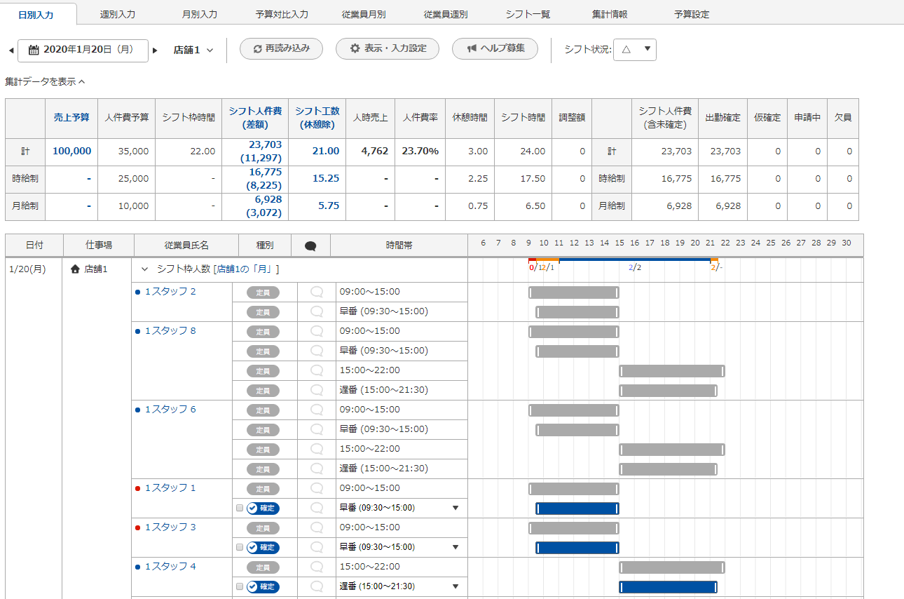 【2】予算やモデルシフトを表示.PNG