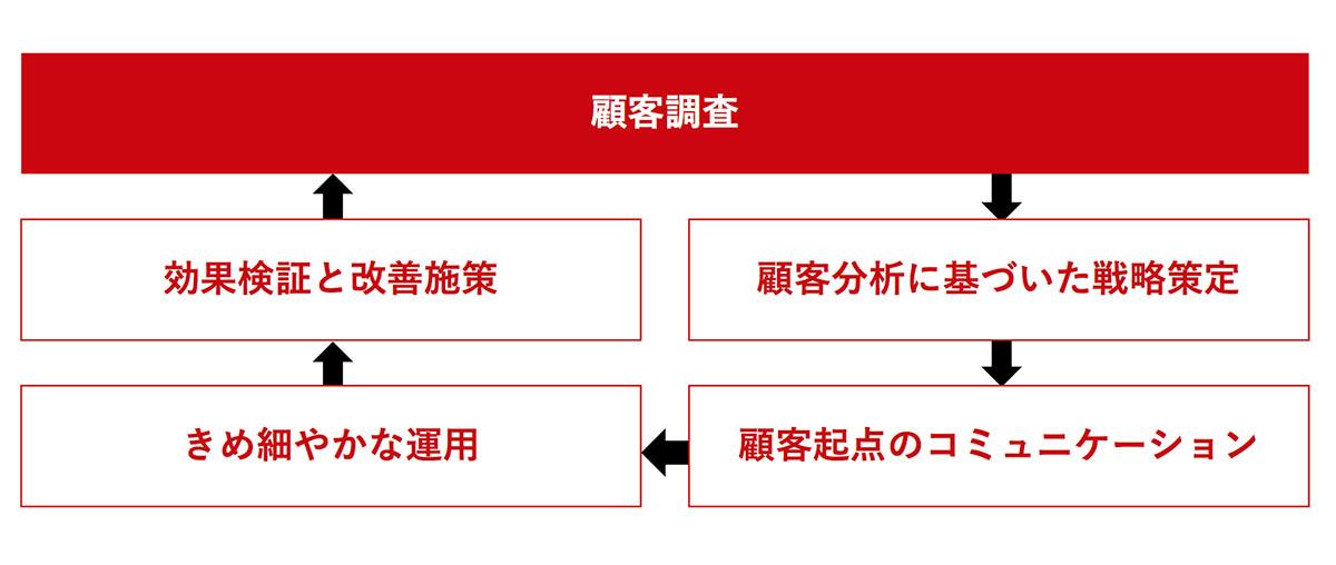 chart_p22.jpg