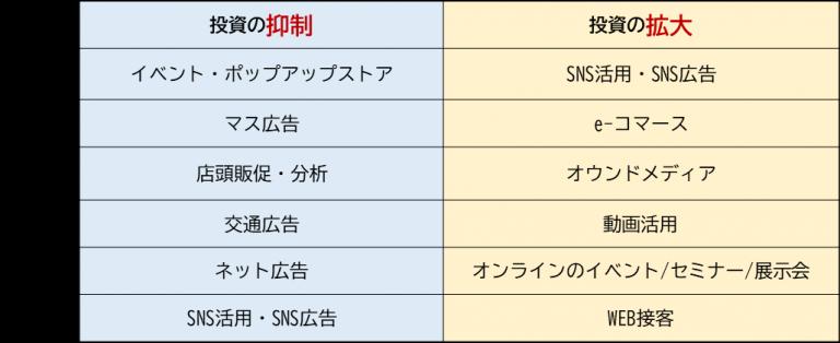 AMN調査リリース.png
