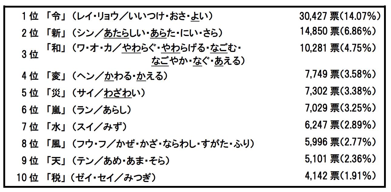 ferret_日本漢字能力検定協会.png
