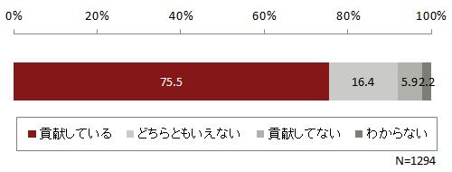 ferret_fujitsu_1.jpg