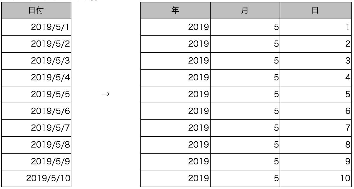 スクリーンショット 2019-08-16 16.12.01.png