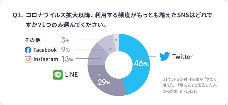 echoes_graph03.jpg
