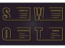 講座「SWOT分析を理解して、自社ビジネスを分解しよう」の見出し画像