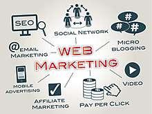 講座「webマーケティングの手法と特徴を知ろう」の見出し画像