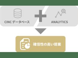 「SEO・コンテンツマーケティング支援サービス」の説明画像2