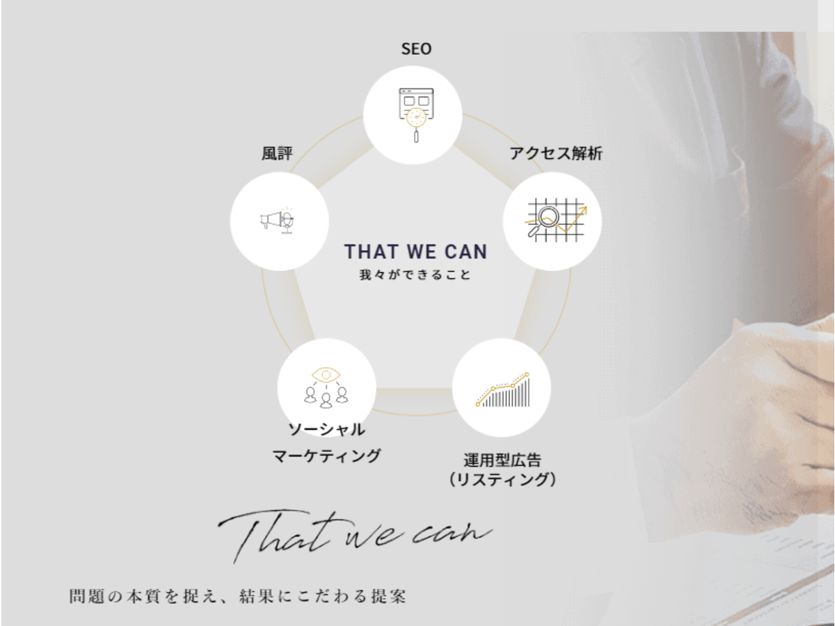 「webマーケティング オールインワンサービス」の説明画像1