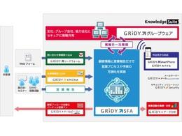 ツール「Knowledge Suite                                                                」の説明画像