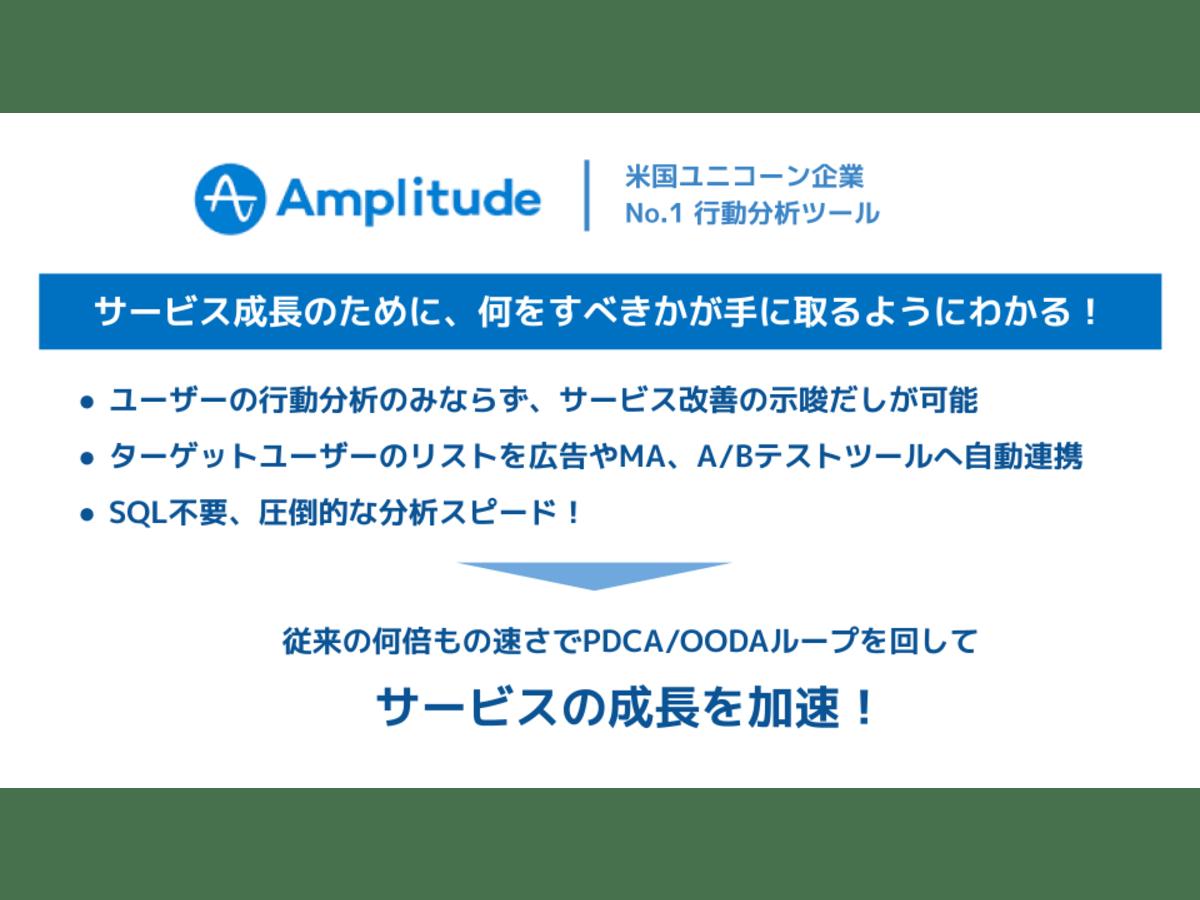 「Amplitude」の説明画像1