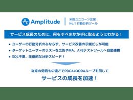 ツール「Amplitude」の説明画像