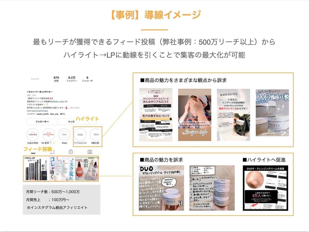「SAKIYOMI(Instagram運用支援サービス)」の説明画像3