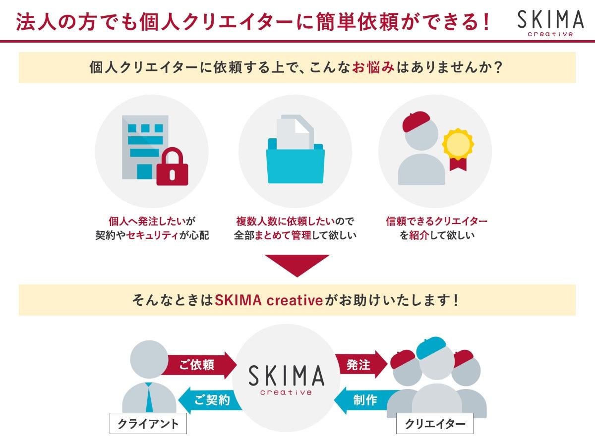 「SKIMA creative」の説明画像1