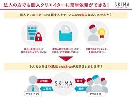ツール「SKIMA creative」の説明画像