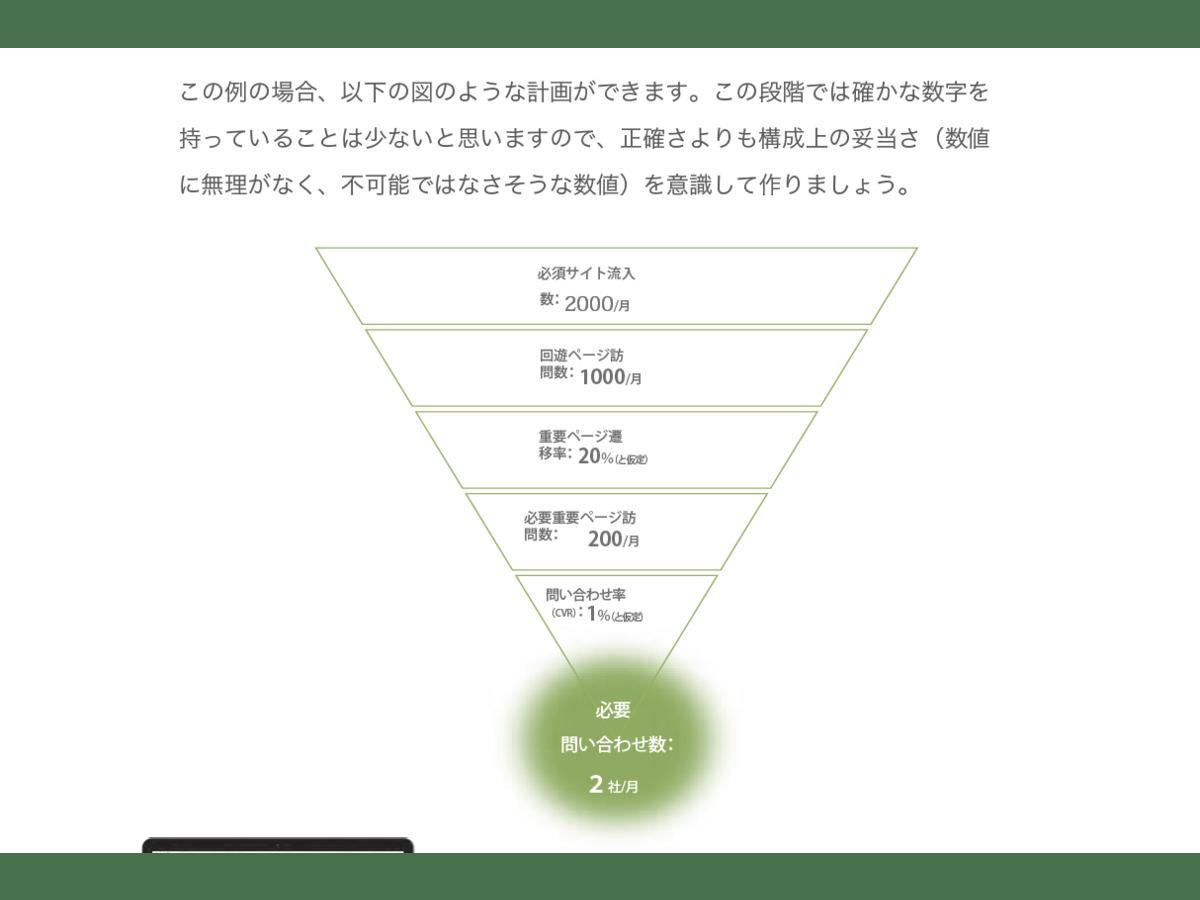 資料「ココだけは押さえておきたい!コンテンツマーケティングで追うべき指標とは?」のサンプル画像1