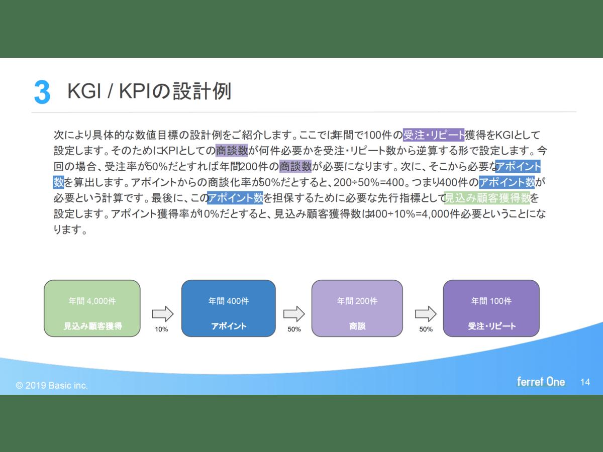 資料「BtoB事業のサイトリニューアルをする際に欠かせない、KGI / KPIの設計方法」のサンプル画像2