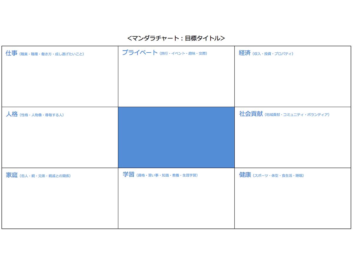 資料「マンダラチャート(簡易版)のテンプレート」の表紙画像